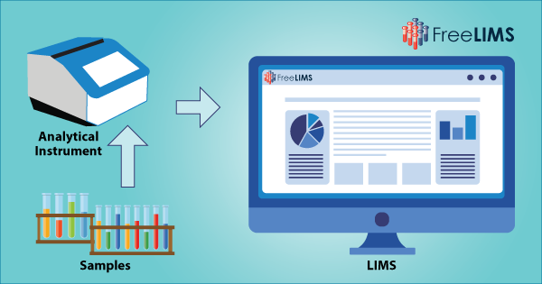 What is LIMS Software